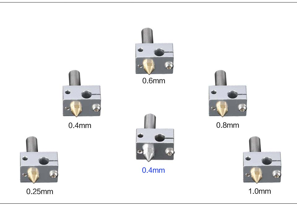 Quick-replaceable change Swappable Print Cores Hotends Nozzles